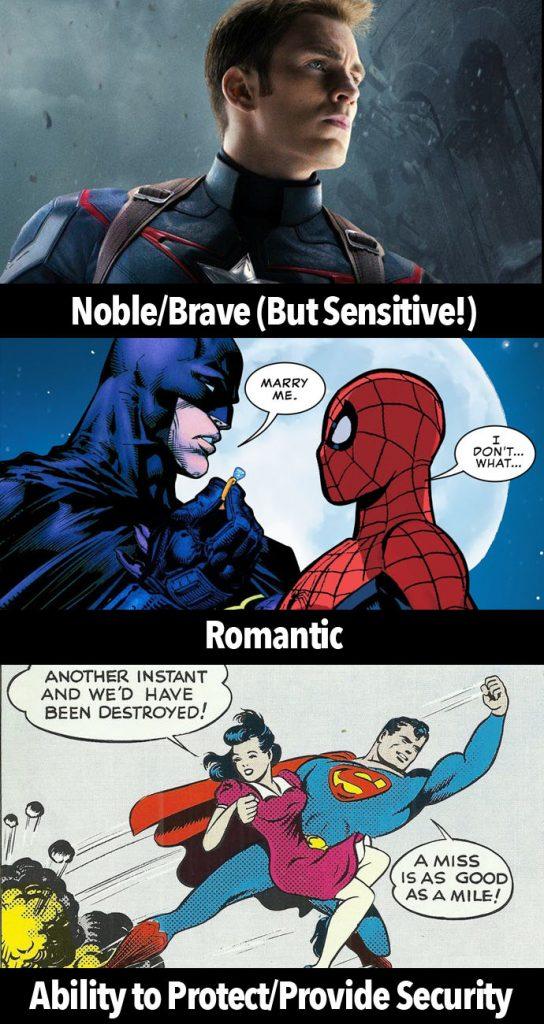 Male Sexual Behaviors in Comic Books