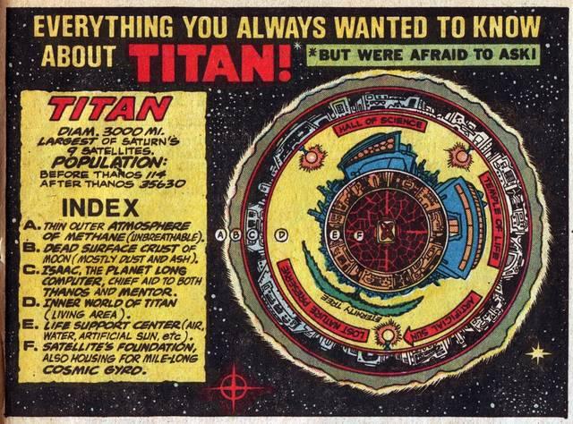 Marvel Comics Titan